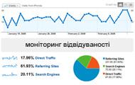 Моніторинг сайтів, оптимізація сайту, розкрутка сайту