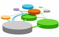 Тікет-системи: інструменти управління підтримкою клієнтів
