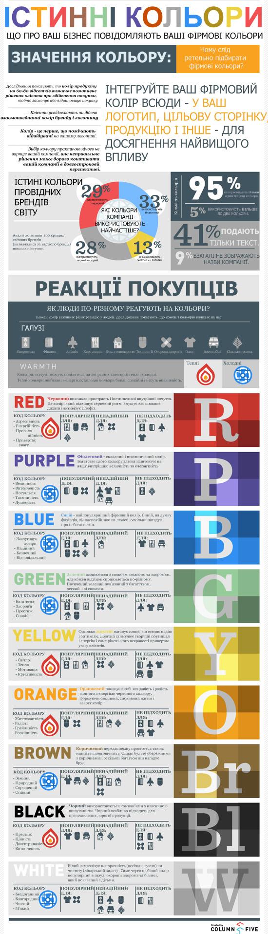 Як колір характеризує ваш бізнес